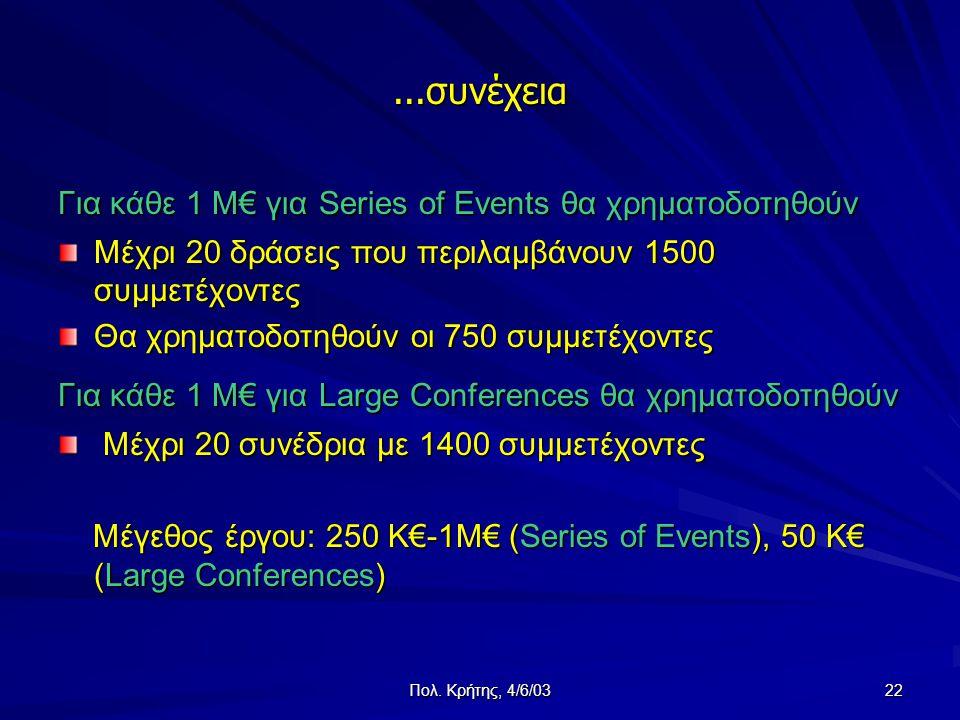 Πολ. Κρήτης, 4/6/03 22...συνέχεια Για κάθε 1 Μ€ για Series of Events θα χρηματοδοτηθούν Μέχρι 20 δράσεις που περιλαμβάνουν 1500 συμμετέχοντες Θα χρημα
