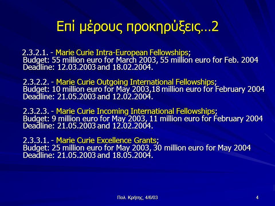 Πολ. Κρήτης, 4/6/03 4 Επί μέρους προκηρύξεις…2 2.3.2.1.