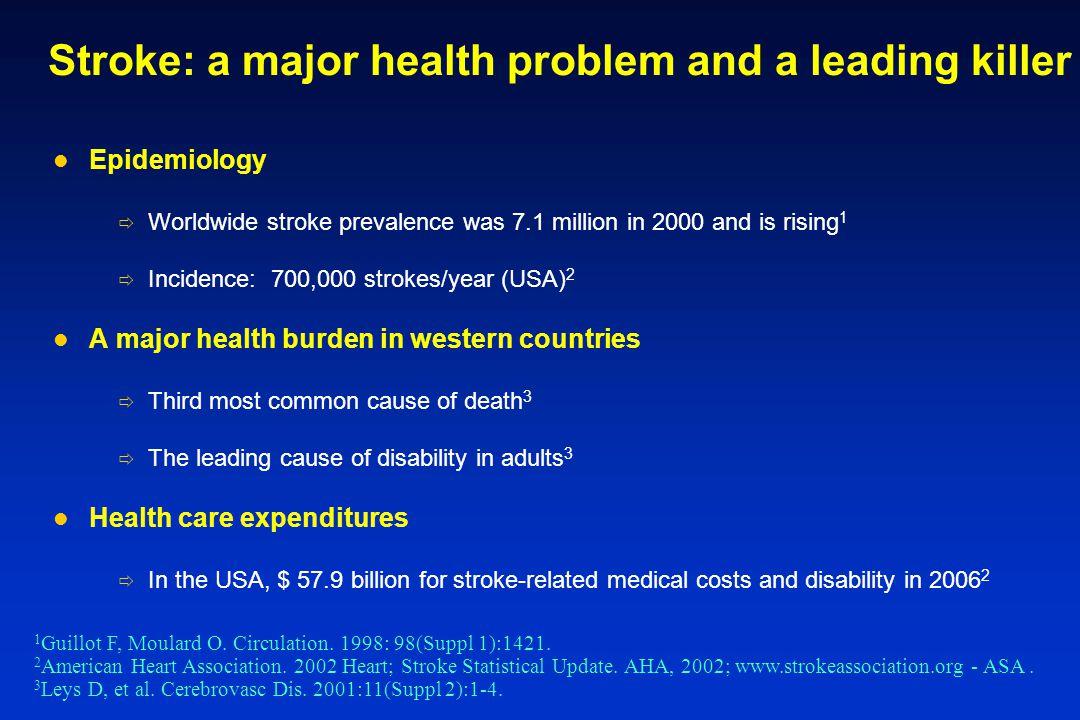 Δεδομένα από τη διεθνή βιβλιογραφία για το κόστος του ΑΕΕ Αγγλία, Σκωτία, Ολλανδία: 3-4% των δαπανών υγείας Isard 1992, Bergman 1995, Evers 1997 0,27% του ΑΕΠ στις αναπτυγμένες χώρες ΗΠΑ: 1990: $40,6 δις 1998: $43,3 δις 2001: $45,4 δις 2009: $68,9 δις Τaylor 1996 ΑSA, Heart Disease and Stroke Statistics,2001 ΑSA, Heart Disease and Stroke Statistics, 2009 update