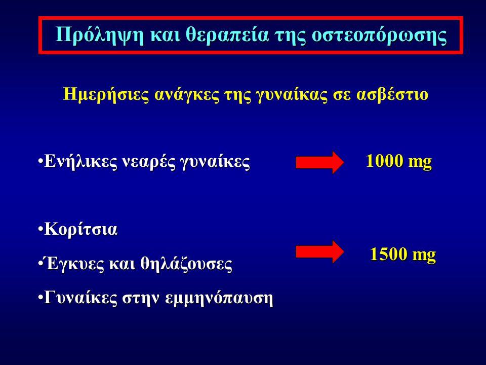 Πρόληψη και θεραπεία της οστεοπόρωσης Ημερήσιες ανάγκες της γυναίκας σε ασβέστιο Ενήλικες νεαρές γυναίκεςΕνήλικες νεαρές γυναίκες ΚορίτσιαΚορίτσια Έγκ