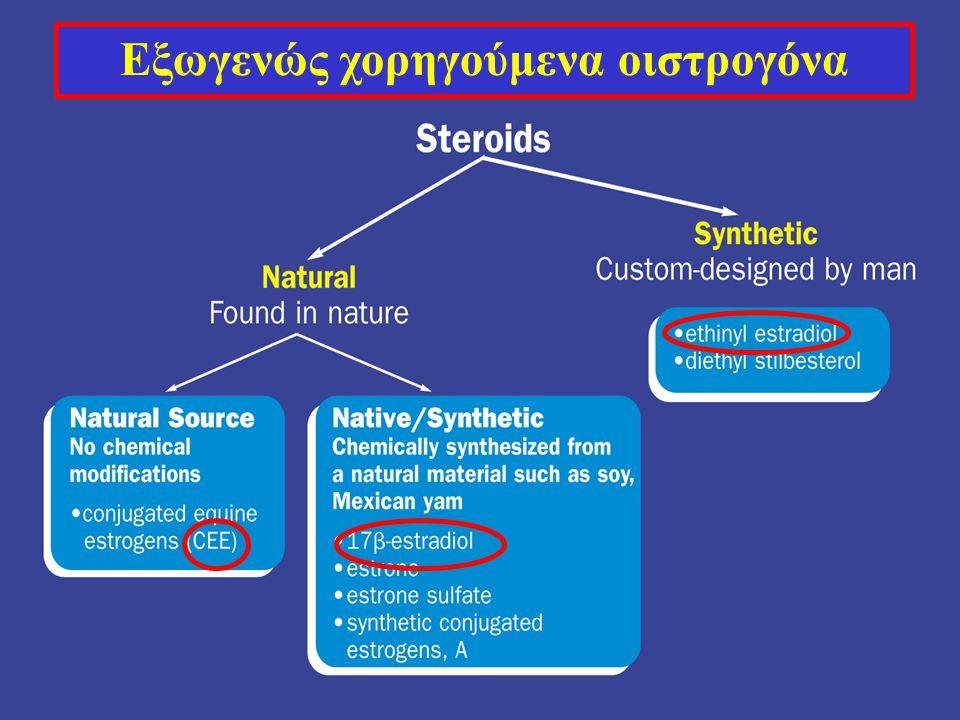 Εξωγενώς χορηγούμενα οιστρογόνα