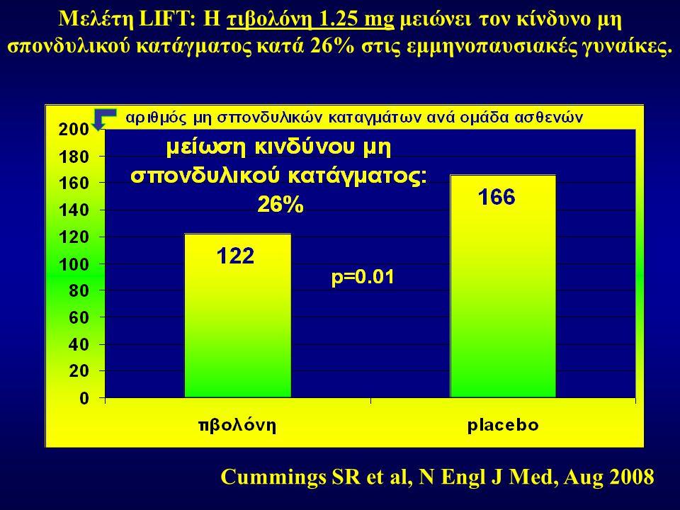 Μελέτη LIFT: Η τιβολόνη 1.25 mg μειώνει τον κίνδυνο μη σπονδυλικού κατάγματος κατά 26% στις εμμηνοπαυσιακές γυναίκες. Cummings SR et al, N Engl J Med,