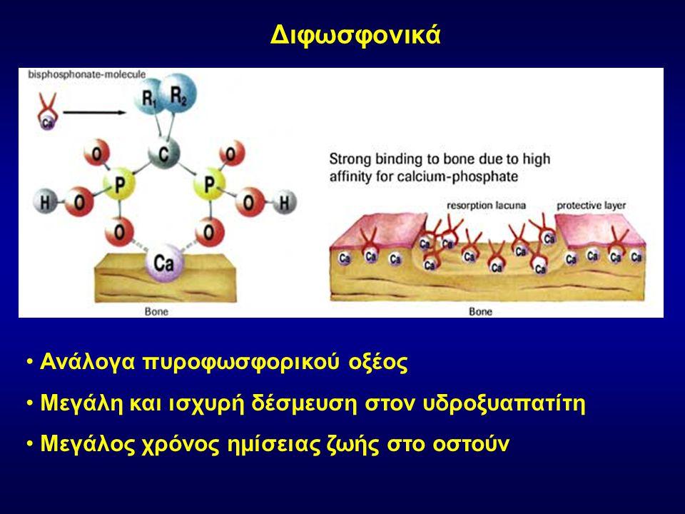 Διφωσφονικά Ανάλογα πυροφωσφορικού οξέος Μεγάλη και ισχυρή δέσμευση στον υδροξυαπατίτη Μεγάλος χρόνος ημίσειας ζωής στο οστούν