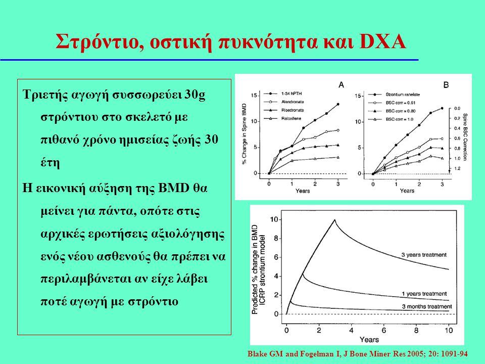 Στρόντιο, οστική πυκνότητα και DXA Tριετής αγωγή συσσωρεύει 30g στρόντιου στο σκελετό με πιθανό χρόνο ημισείας ζωής 30 έτη Η εικονική αύξηση της BMD θ