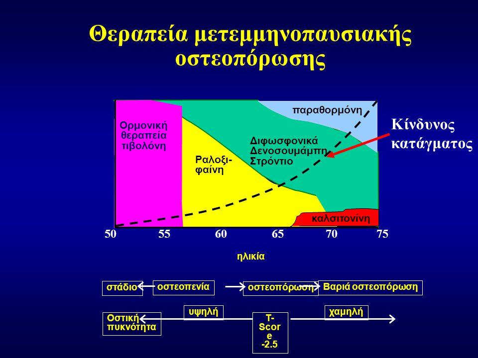 Ραλοξι- φαίνη οστεοπενία οστεοπόρωση Βαριά οστεοπόρωση στάδιο χαμηλήυψηλή T- Scor e -2.5 Οστική πυκνότητα Θεραπεία μετεμμηνοπαυσιακής οστεοπόρωσης Ορμ