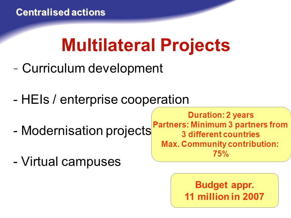 Centralised actions Budget appr.