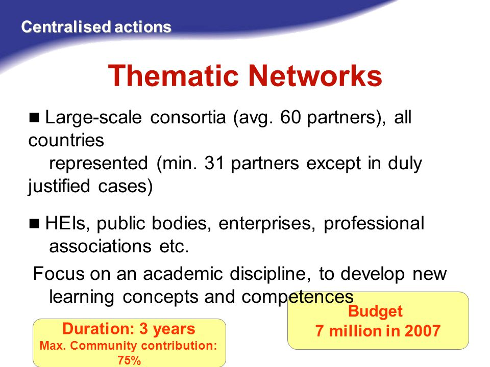 Thematic Networks Centralised actions Budget 7 million in 2007 Large-scale consortia (avg.