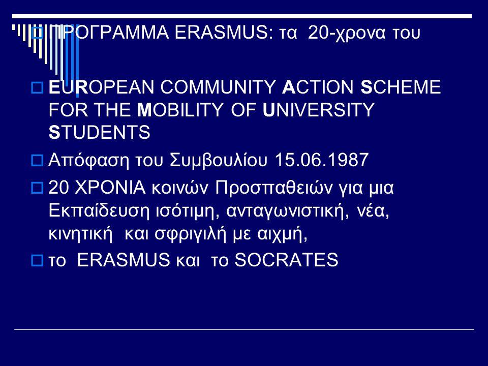  ΠΡΟΓΡΑΜΜΑ ERASMUS: τα 20-χρονα του  EUROPEAN COMMUNITY ACTION SCHEME FOR THE MOBILITY OF UNIVERSITY STUDENTS  Απόφαση του Συμβουλίου 15.06.1987 