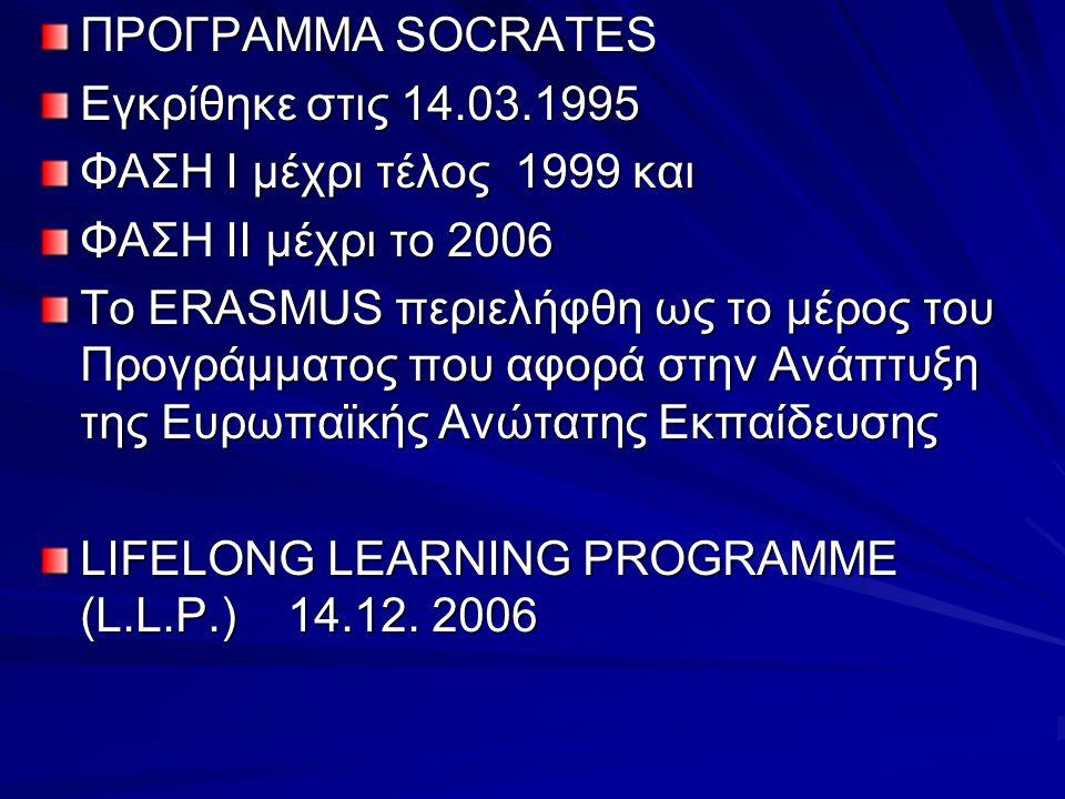 ΠΡΟΓΡΑΜΜΑ SOCRATES Εγκρίθηκε στις 14.03.1995 ΦΑΣΗ Ι μέχρι τέλος 1999 και ΦΑΣΗ ΙΙ μέχρι το 2006 Το ERASMUS περιελήφθη ως το μέρος του Προγράμματος που