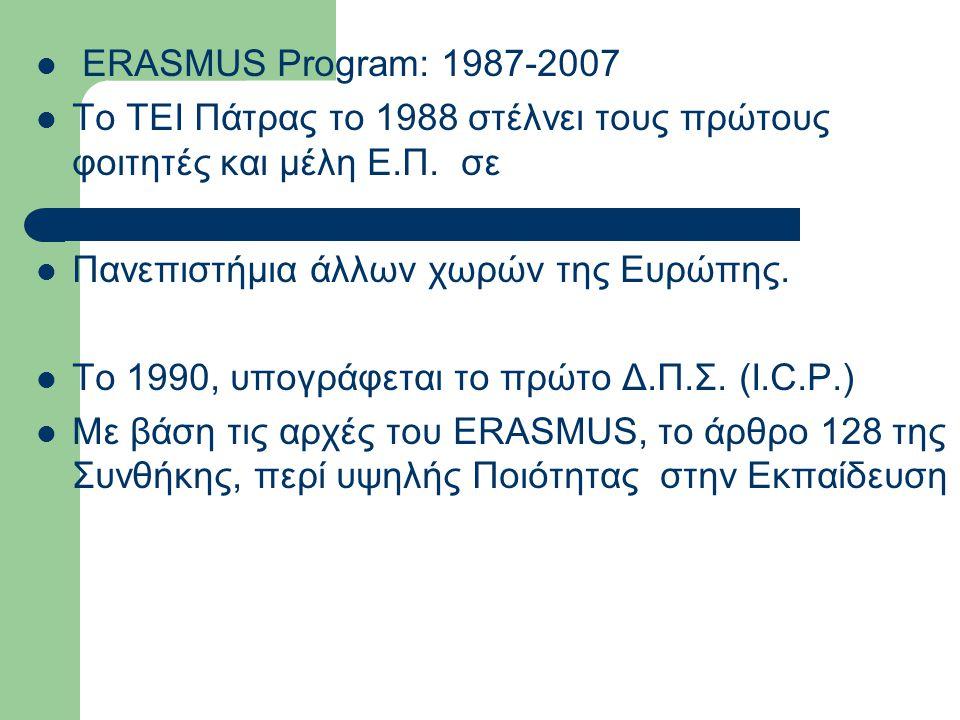 ERASMUS Program: 1987-2007 Το ΤΕΙ Πάτρας το 1988 στέλνει τους πρώτους φοιτητές και μέλη Ε.Π. σε Πανεπιστήμια άλλων χωρών της Ευρώπης. Το 1990, υπογράφ
