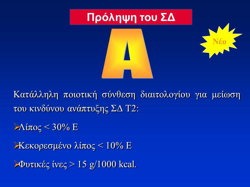 Κατάλληλη ποιοτική σύνθεση διαιτολογίου για μείωση του κινδύνου ανάπτυξης ΣΔ Τ2:  Λίπος < 30% E  Κεκορεσμένο λίπος < 10% E  Φυτικές ίνες > 15 g/100