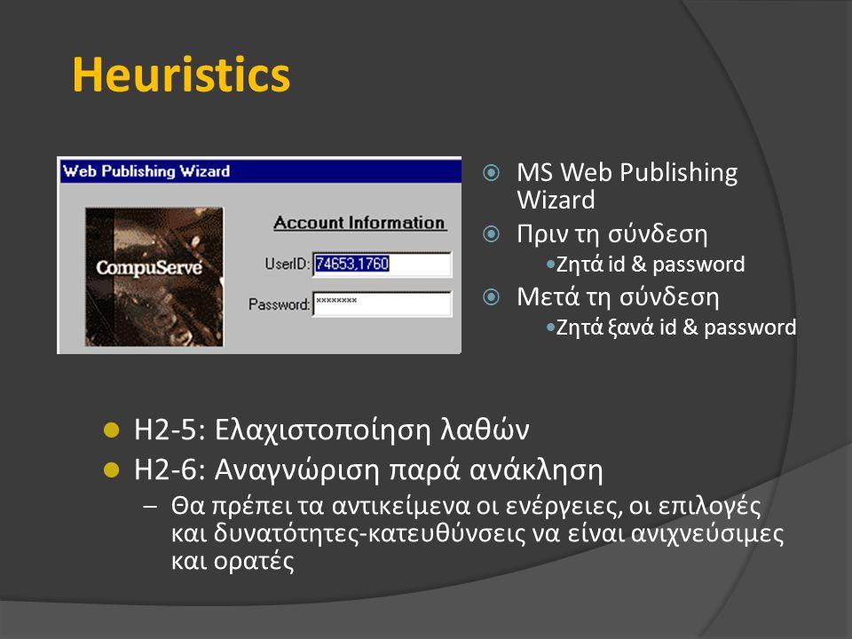 Heuristics  MS Web Publishing Wizard  Πριν τη σύνδεση Ζητά id & password  Μετά τη σύνδεση Ζητά ξανά id & password H2-5: Ελαχιστοποίηση λαθών H2-6: