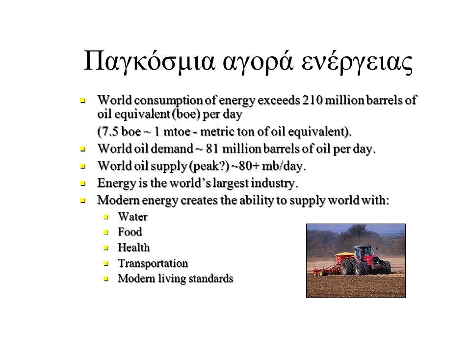 Παγκόσμια αγορά ενέργειας ■ World consumption of energy exceeds 210 million barrels of oil equivalent (boe) per day (7.5 boe ~ 1 mtoe - metric ton of oil equivalent).