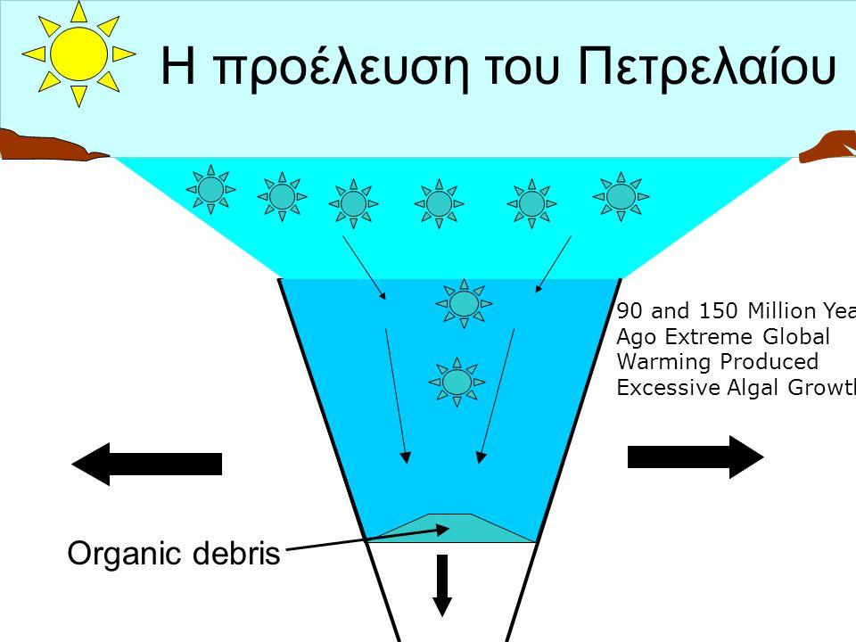 Η προέλευση του Πετρελαίου Organic debris 90 and 150 Million Year Ago Extreme Global Warming Produced Excessive Algal Growths
