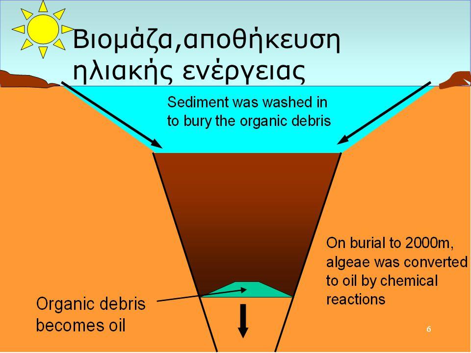 Βιομάζα,αποθήκευση ηλιακής ενέργειας