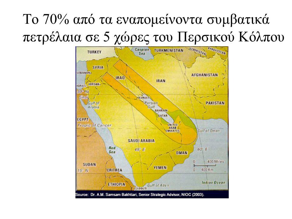 Το 70% από τα εναπομείνοντα συμβατικά πετρέλαια σε 5 χώρες του Περσικού Κόλπου