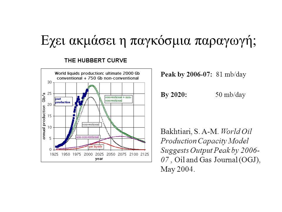 Εχει ακμάσει η παγκόσμια παραγωγή; Peak by 2006-07: 81 mb/day By 2020: 50 mb/day Bakhtiari, S.
