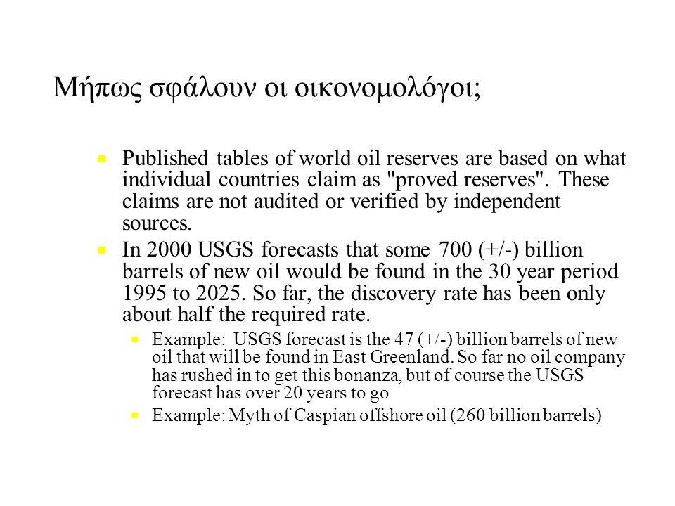 Μήπως σφάλουν οι οικονομολόγοι; ■ ■ Published tables of world oil reserves are based on what individual countries claim as proved reserves .