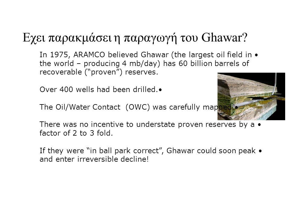 Εχει παρακμάσει η παραγωγή του Ghawar.