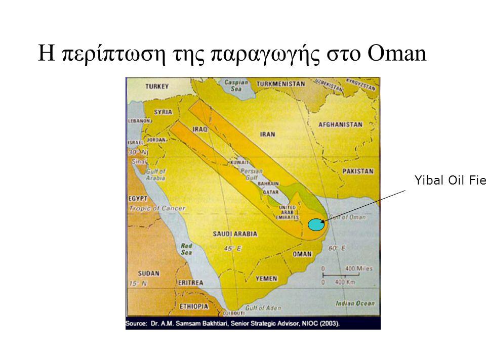 Η περίπτωση της παραγωγής στο Oman Yibal Oil Field