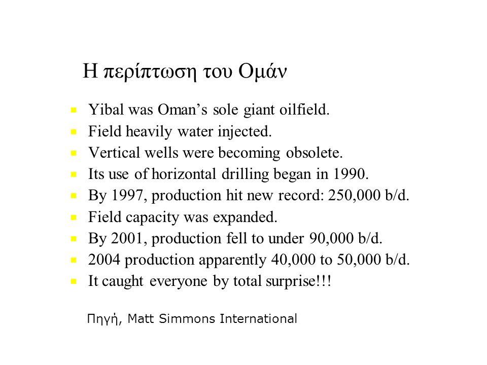 Η περίπτωση του Ομάν ■ ■ Yibal was Oman's sole giant oilfield.