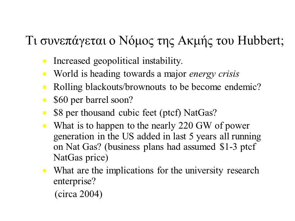 Τι συνεπάγεται o Nόμος της Ακμής του Hubbert; ■ ■ Increased geopolitical instability.