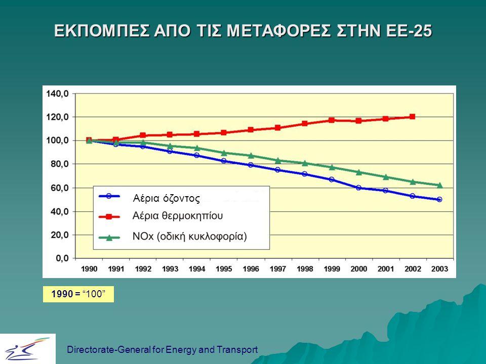 """ΕΚΠΟΜΠΕΣ ΑΠΟ ΤΙΣ ΜΕΤΑΦΟΡΕΣ ΣΤΗΝ ΕΕ-25 Directorate-General for Energy and Transport 1990 = """"100"""" Αέρια όζοντος"""