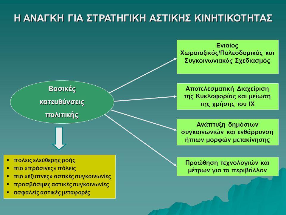 Ενιαίος Χωροταξικός/Πολεοδομικός και Συγκοινωνιακός Σχεδιασμός Αποτελεσματική Διαχείριση της Κυκλοφορίας και μείωση της χρήσης του ΙΧ Ανάπτυξη δημόσιω