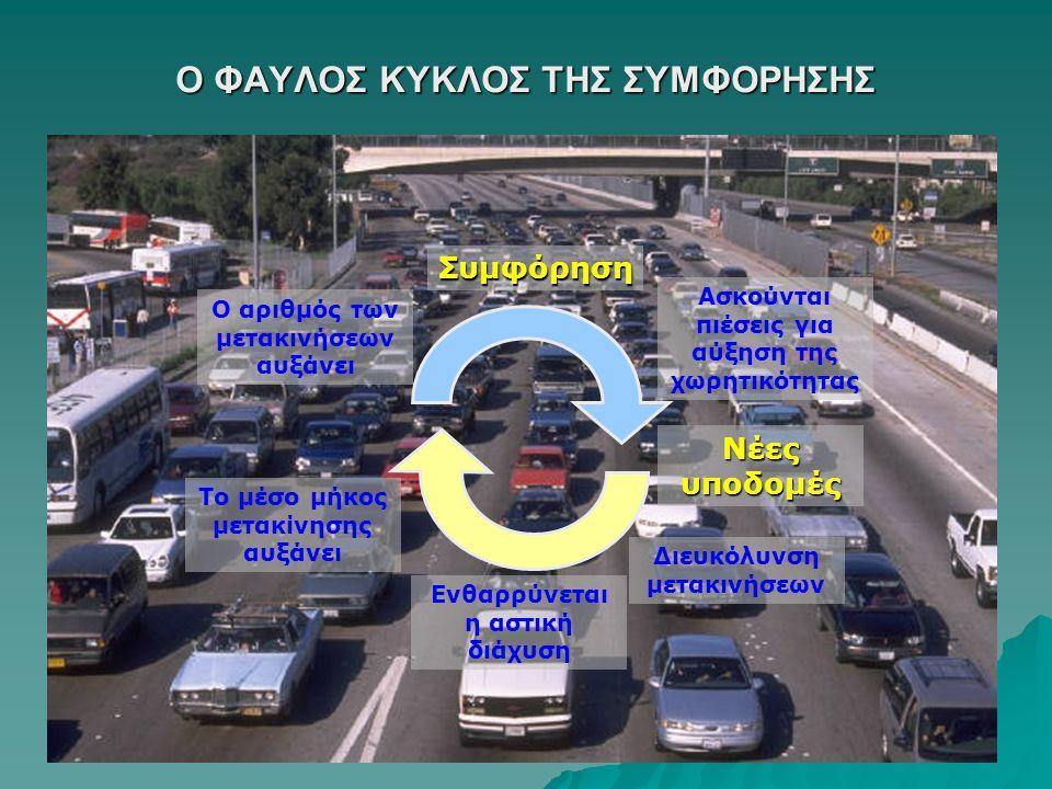 ΤΟ ΦΑΙΝΟΜΕΝΟ ΤΗΣ ΚΥΚΛΟΦΟΡΙΑΚΗΣ ΣΥΜΦΟΡΗΣΗΣ  Το 10% του ευρωπαϊκού οδικού δικτύου και το 20% του σιδηροδρομικού δικτύου λειτουργούν καθημερινά σε συνθήκες κυκλοφοριακής συμφόρησης  Στο 35% των πτήσεων στα κεντρικά αεροδρόμια της Ευρωπαϊκής Ένωσης καταγράφονται καθυστερήσεις μεγαλύτερες από 15 λεπτά  Όλες αυτές οι καθυστερήσεις έχουν ως συνέπεια την κατανάλωση 6% περίπου επιπλέον καυσίμων και μεγάλη περιβαλλοντική επιβάρυνση  Το εξωτερικό κόστος από την κυκλοφοριακή συμφόρηση στο οδικό δίκτυο φθάνει στο 1% του κοινοτικού ΑΕΠ