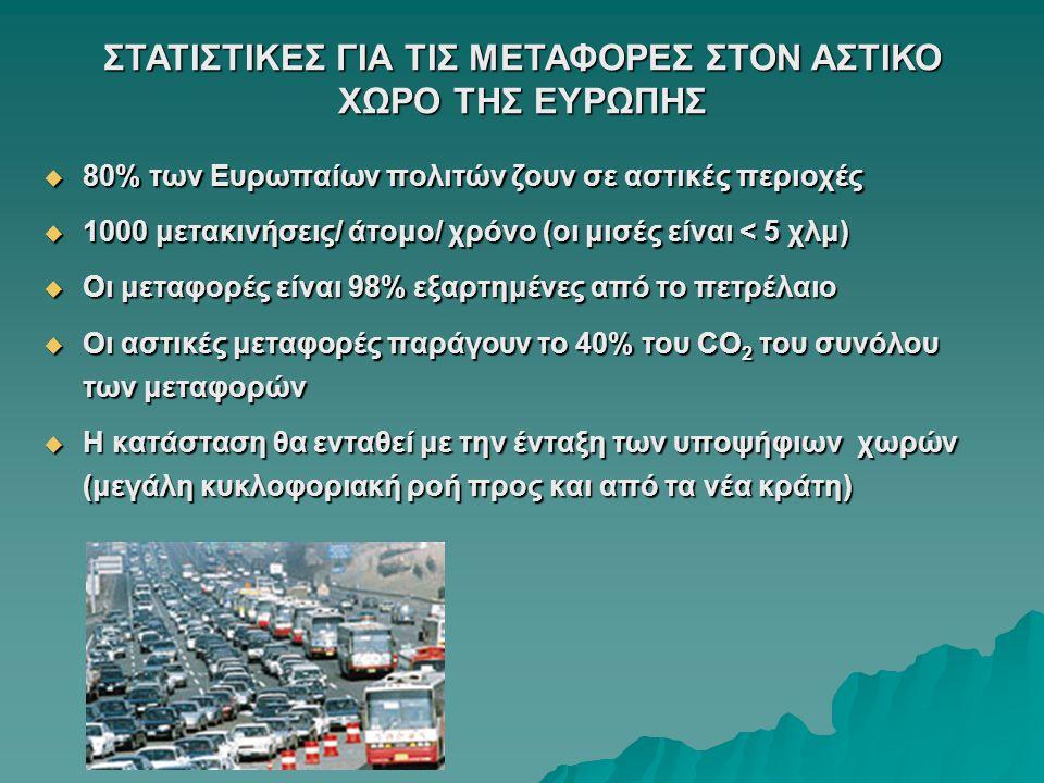 Η ΑΝΑΓΚΗ ΓΙΑ ΣΤΡΑΤΗΓΙΚΗ ΑΣΤΙΚΗΣ ΚΙΝΗΤΙΚΟΤΗΤΑΣ Η αστική κινητικότητα ως βασική παράμετρος της λειτουργίας της πόλης εξαρτάται από:  την πολεοδομική οργάνωση του αστικού και περιαστικού χώρου και γενικότερα το μοντέλο αστικής ανάπτυξης  την υφιστάμενη μεταφορική υποδομή (είδος, μέγεθος, κατάσταση)  την κατάσταση - διαμόρφωση και διαχείριση του δημόσιου χώρου  τον τρόπο ζωής, τα πρότυπα παραγωγής και κατανάλωσης και γενικά τον βαθμό ευαισθητοποίησης των χρηστών (μετακινούμενων)  τη συστηματική εφαρμογή των μέτρων, κανόνων και κινήτρων προς την κατεύθυνση της βιώσιμης αστικής κινητικότητας