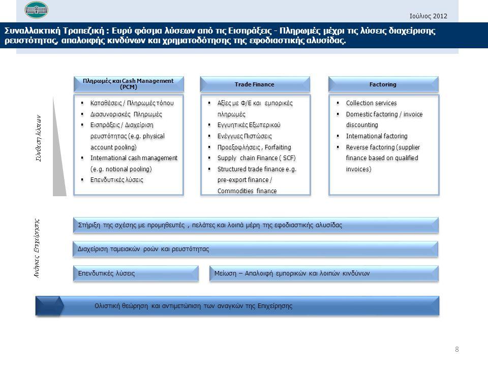 8 Συναλλακτική Τραπεζική : Ευρύ φάσμα λύσεων από τις Εισπράξεις - Πληρωμές μέχρι τις λύσεις διαχείρισης ρευστότητας, απαλοιφής κινδύνων και χρηματοδότησης της εφοδιαστικής αλυσίδας.