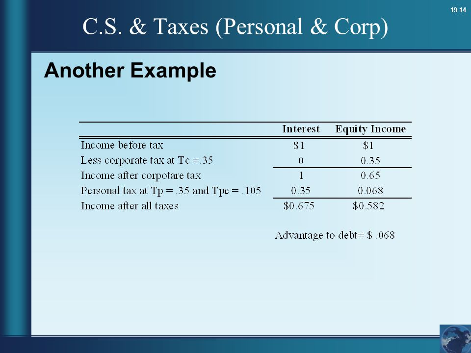 19-14 Another Example C.S. & Taxes (Personal & Corp)