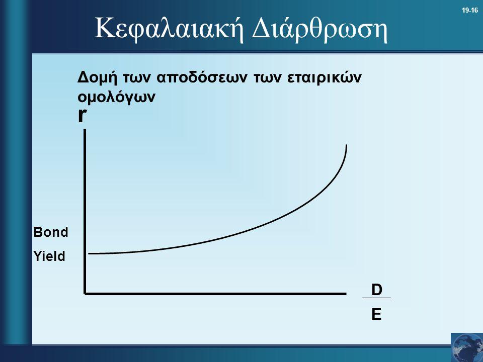 19-16 Κεφαλαιακή Διάρθρωση Δομή των αποδόσεων των εταιρικών ομολόγων D E Bond Yield r