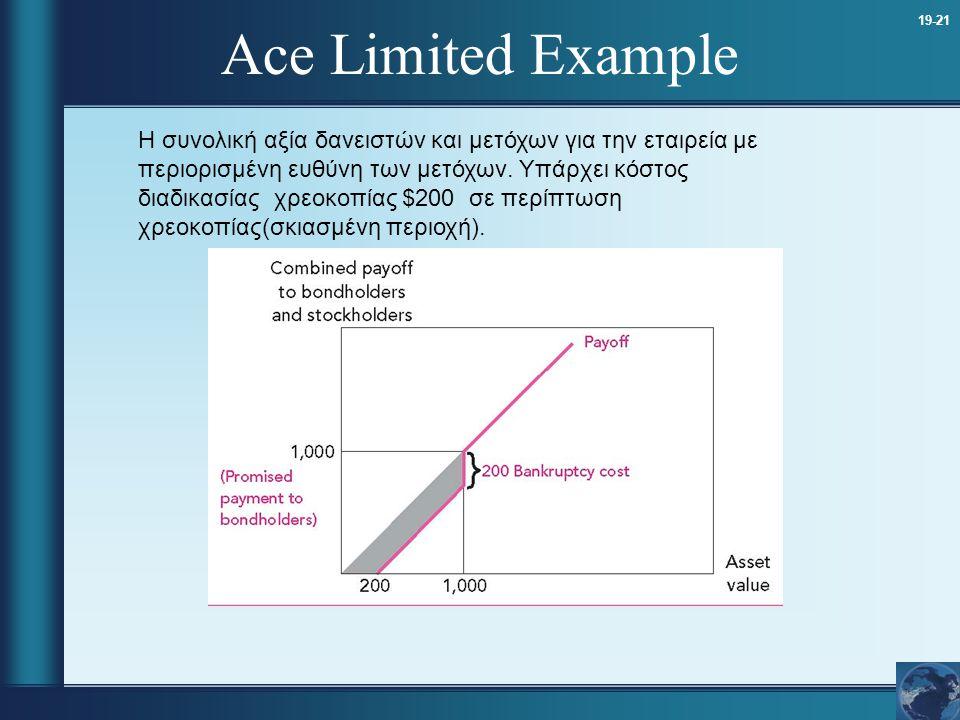 19-21 Ace Limited Example Η συνολική αξία δανειστών και μετόχων για την εταιρεία με περιορισμένη ευθύνη των μετόχων. Υπάρχει κόστος διαδικασίας χρεοκο