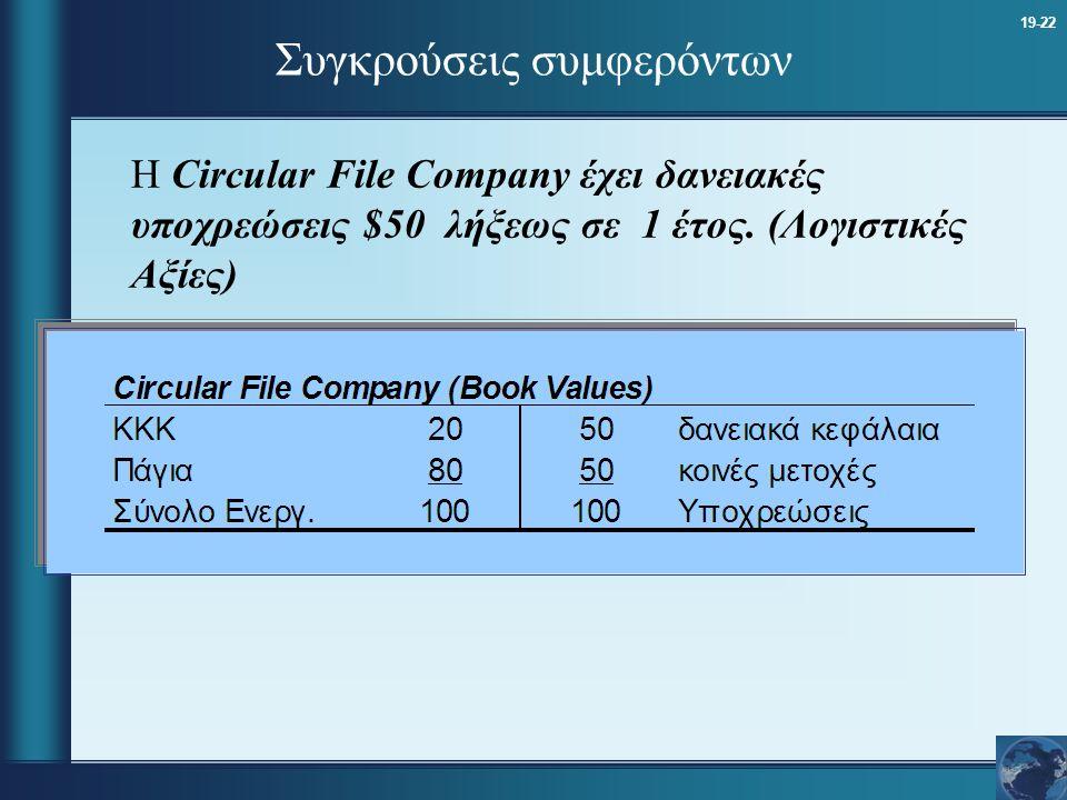19-22 Συγκρούσεις συμφερόντων Η Circular File Company έχει δανειακές υποχρεώσεις $50 λήξεως σε 1 έτος. (Λογιστικές Αξίες)