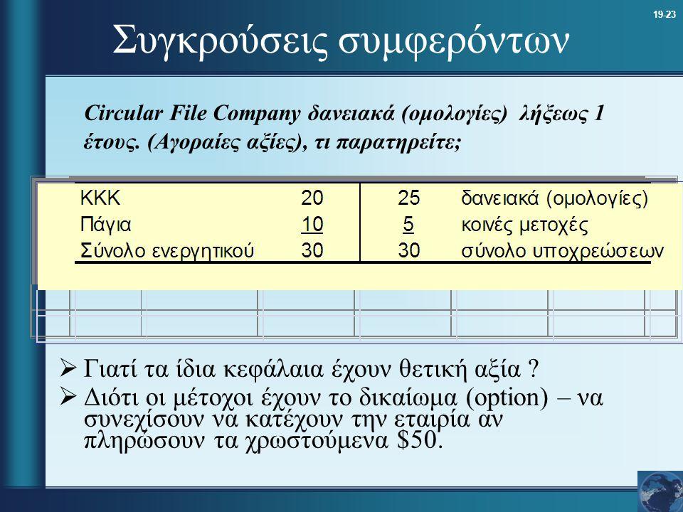 19-23 Συγκρούσεις συμφερόντων Circular File Company δανειακά (ομολογίες) λήξεως 1 έτους. (Αγοραίες αξίες), τι παρατηρείτε;  Γιατί τα ίδια κεφάλαια έχ