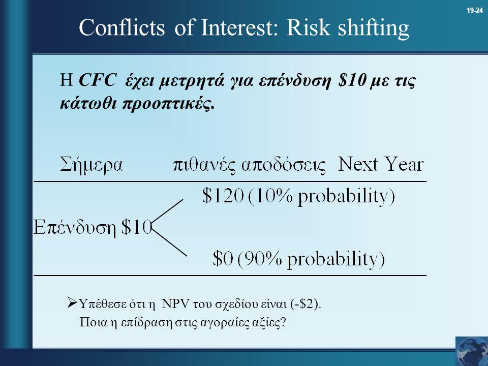 19-24 Conflicts of Interest: Risk shifting H CFC έχει μετρητά για επένδυση $10 με τις κάτωθι προοπτικές.  Υπέθεσε ότι η NPV του σχεδίου είναι (-$2).