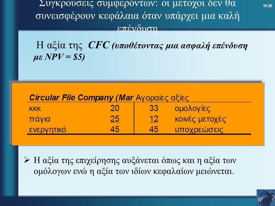 19-26 Συγκρούσεις συμφερόντων: οι μέτοχοι δεν θα συνεισφέρουν κεφάλαια όταν υπάρχει μια καλή επένδυση Η αξία της CFC (υποθέτοντας μια ασφαλή επένδυση