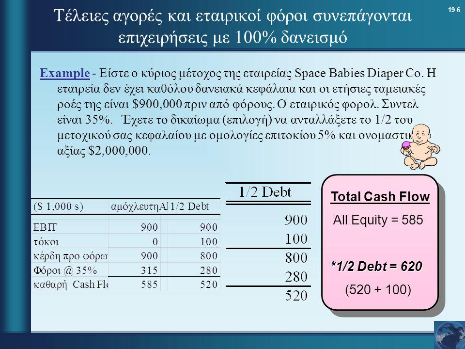 19-7 Τέλειες αγορές και εταιρικοί φόροι συνεπάγονται επιχειρήσεις με 100% δανεισμό PV of Tax Shield = παρούσα αξία του οφέλους από φοροαπαλλαγή εις το διηνεκές D x r D x Tc r D = D x Tc παράδειγμα: Φορολογικό όφελος = 2,000,000 x (.05) x (.35) = $35,000 PV of $35,000 στο διηνεκές = 35,000 /.05 = $700,000 PV Tax Shield = $2,000,000 x.35 = $700,000
