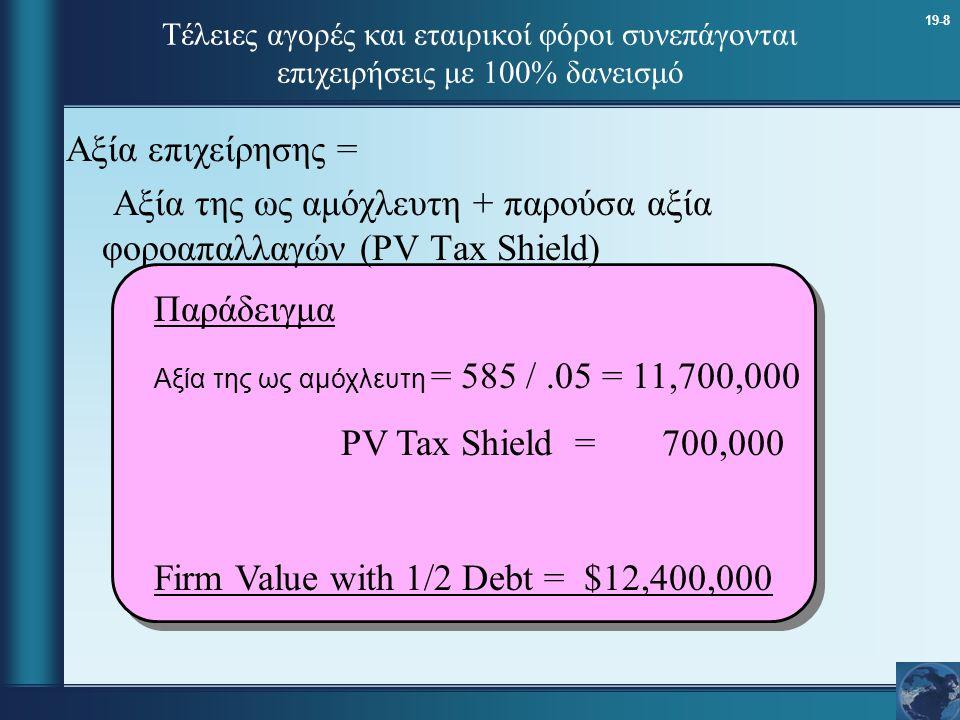 19-8 Τέλειες αγορές και εταιρικοί φόροι συνεπάγονται επιχειρήσεις με 100% δανεισμό Αξία επιχείρησης = Αξία της ως αμόχλευτη + παρούσα αξία φοροαπαλλαγ
