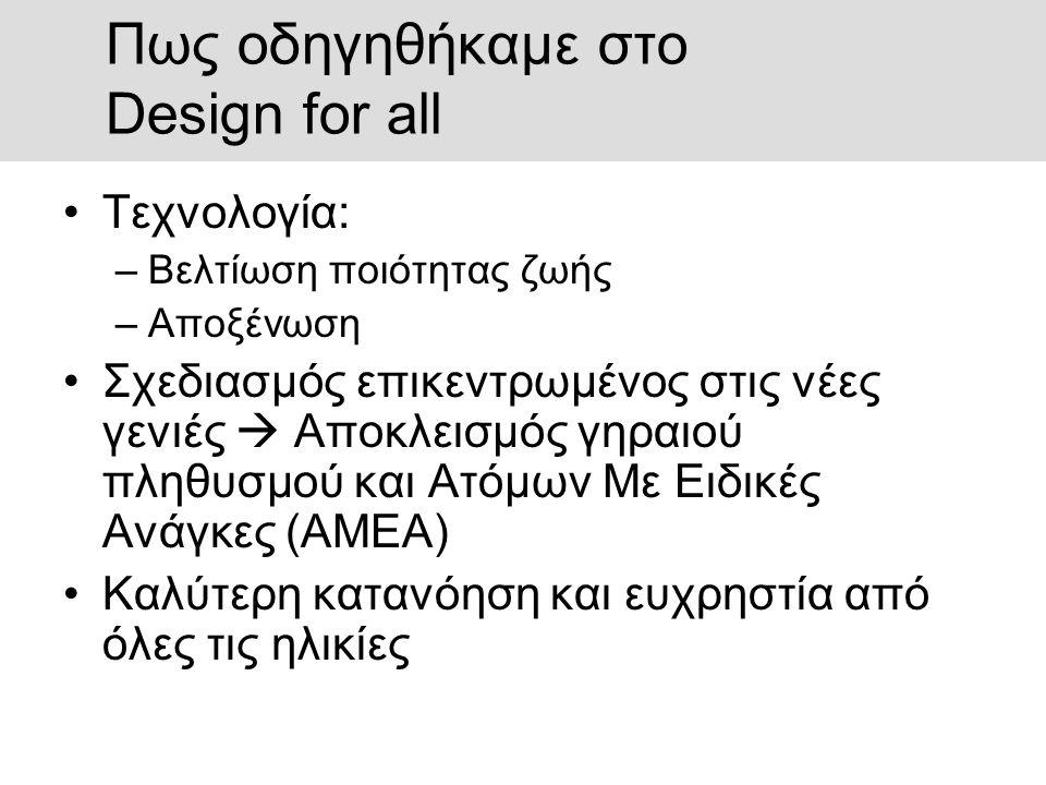 Από το Central Of Universal Design του πανεπιστημίου της Βόρειας Καρολίνας 7 αρχές για τον Καθολικό Σχεδιασμό (ή για τη Σχεδίαση Για Όλους)