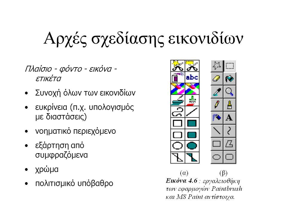 Αρχές σχεδίασης εικονιδίων Πλαίσιο - φόντο - εικόνα - ετικέτα Συνοχή όλων των εικονιδίων ευκρίνεια (π.χ. υπολογισμός με διαστάσεις) νοηματικό περιεχόμ