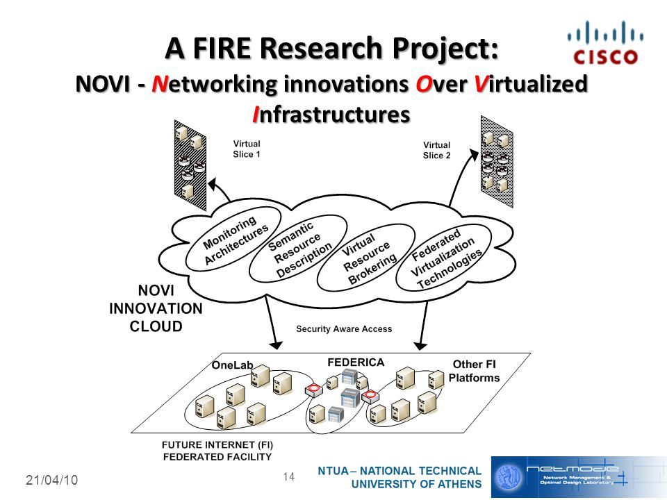 21/04/10 A FIRE Research Project: NOVI - Networking innovations Over Virtualized Infrastructures 14