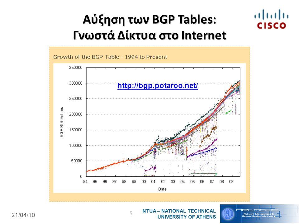21/04/10 Αύξηση των BGP Tables: Γνωστά Δίκτυα στο Internet 5 http://bgp.potaroo.net/