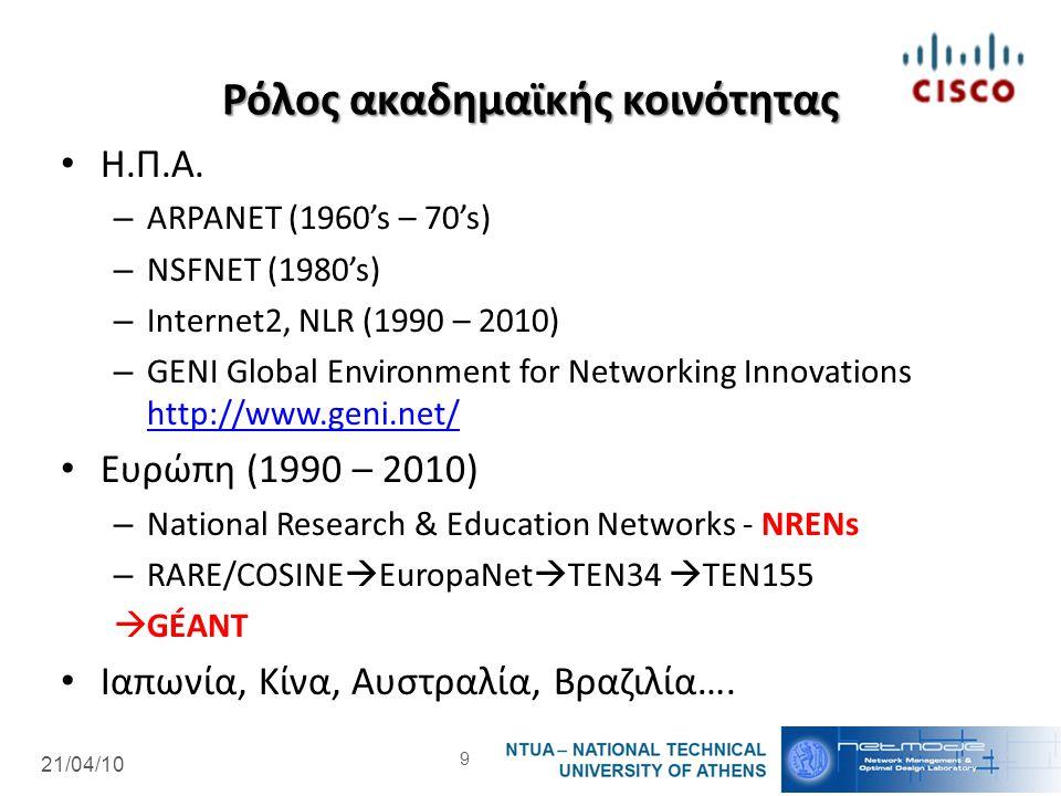 21/04/10 Ρόλος ακαδημαϊκής κοινότητας Η.Π.Α. – ARPANET (1960's – 70's) – NSFNET (1980's) – Internet2, NLR (1990 – 2010) – GENI Global Environment for