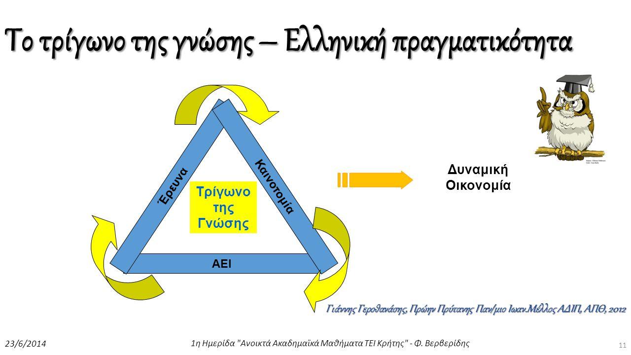 Το τρίγωνο της γνώσης – Ελληνική πραγματικότητα 11 Δυναμική Οικονομία AEI Έρευνα Καινοτομία Τρίγωνο της Γνώσης Γιάννης Γεροθανάσης, Πρώην Πρύτανης Παν