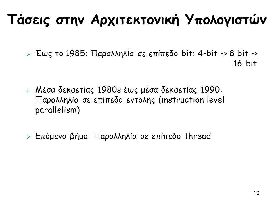 19 Τάσεις στην Αρχιτεκτονική Υπολογιστών  Έως το 1985: Παραλληλία σε επίπεδο bit: 4-bit -> 8 bit -> 16-bit  Μέσα δεκαετίας 1980s έως μέσα δεκαετίας