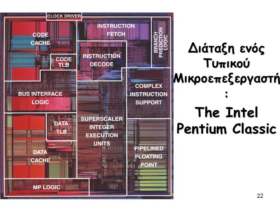 22 Διάταξη ενός Τυπικού Μικροεπεξεργαστή : The Intel Pentium Classic