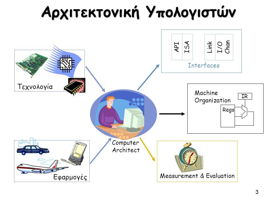 34 Οργάνωση της CPU Σχεδιασμός του Datapath: –Δυνατότητες & Επίδοση των χαρακτηριστικών των λειτουργικών μονάδων (FUs): –(e.g., Registers, ALU, Shifters, Logic Units,...) –Τρόποι διασύνδεσης των στοιχείων (σύνδεση διαδρόμων, multiplexors, etc.).