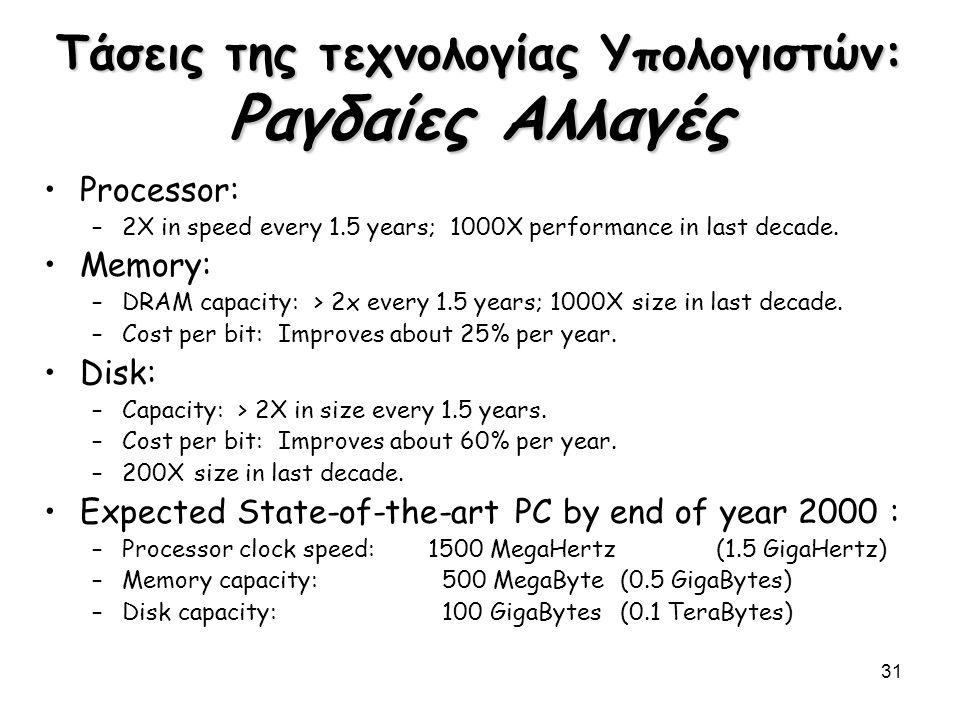 31 Τάσεις της τεχνολογίας Υπολογιστών: Ραγδαίες Αλλαγές Processor: –2X in speed every 1.5 years; 1000X performance in last decade. Memory: –DRAM capac
